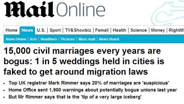 civil marriages